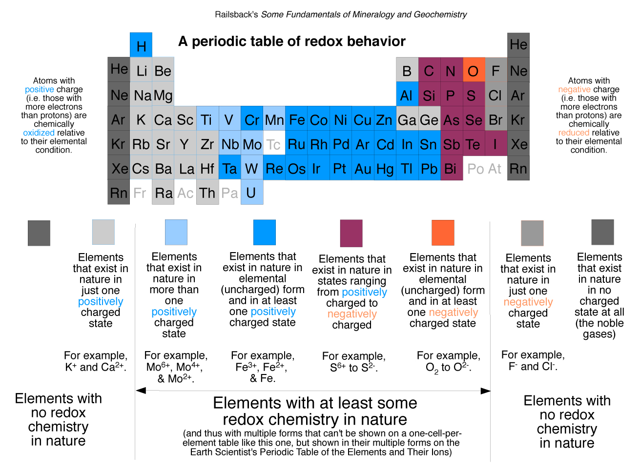 Some Fundamentals of Mineralogy and Geochemistry