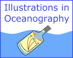 Illustrations in Oceanography